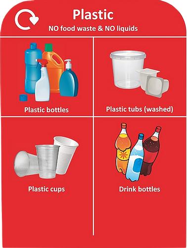 Signage waste boards - Plastic - EcoDepo