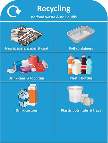 Signage waste boards - Recycling - EcoDepo