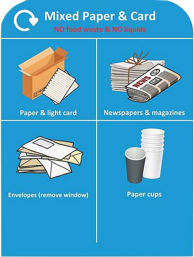 Signage waste boards - Paper - EcoDepo