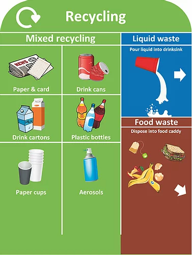 Signage waste boards - Mixed Recycling - EcoDepo
