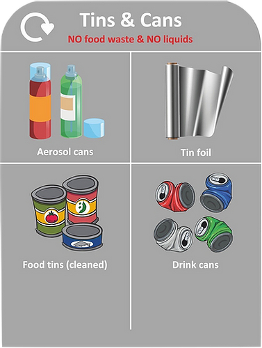 Signage waste boards - Cans - EcoDepo