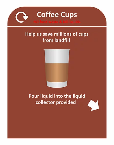 Signage waste boards - Coffee Cups